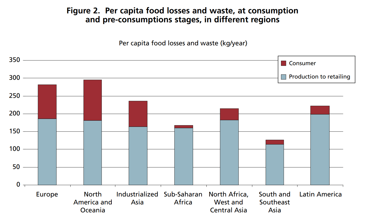 FOOD-WASTE_FAO-DATES.png (1477×900)